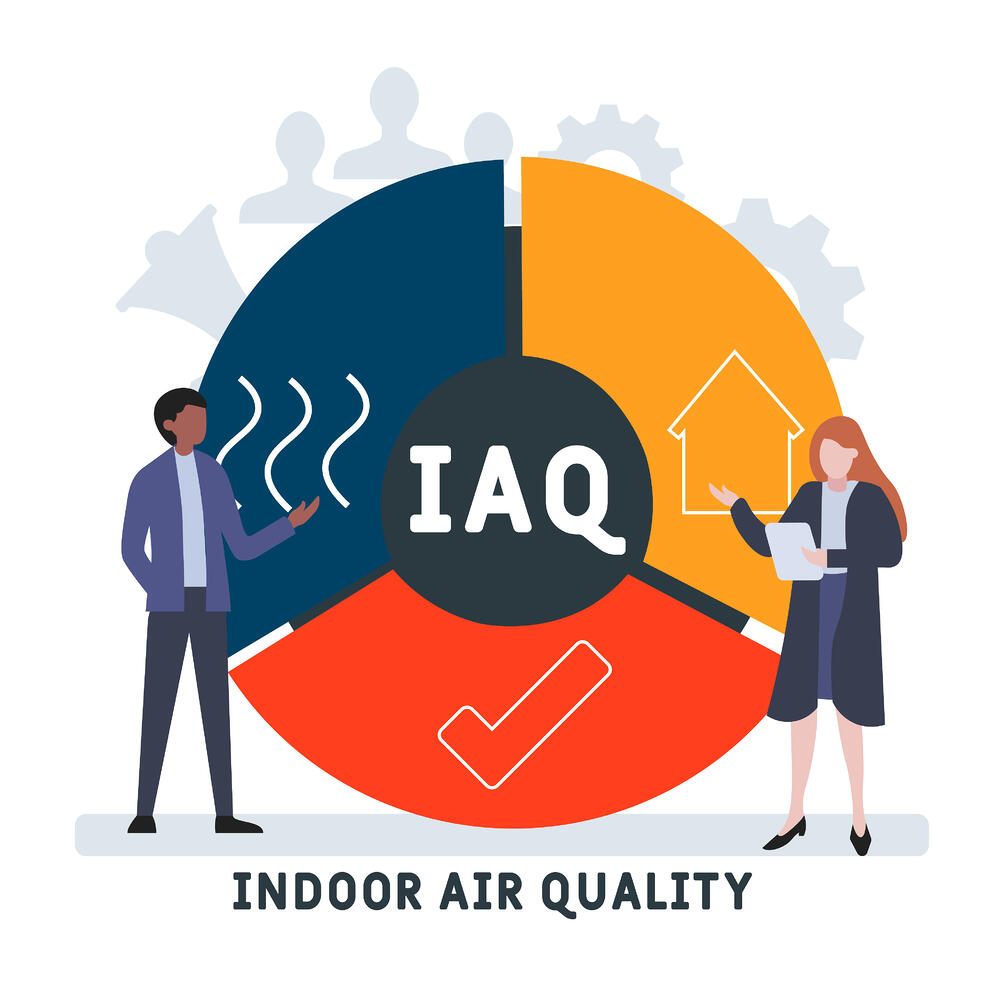 Indoor Air Quality for facilities